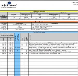 DTG trade plan 130130