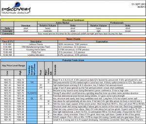 DTG trade plan 130620