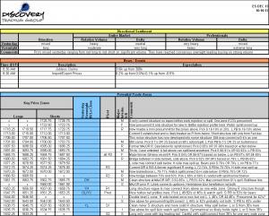 10-10-2013 ES Worksheet