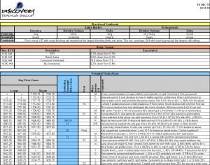 10-11-2013 ES Worksheet
