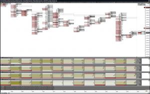 DTG Orderflow