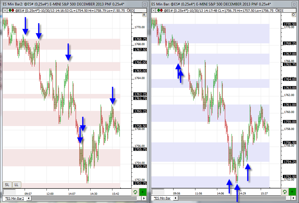 Best emini day trading strategies